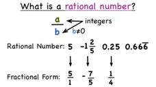 What's a Rational Number? Video