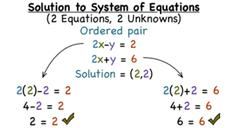 What's a Solution to a System of Linear Equations? Video
