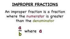 What's an Improper Fraction? Video