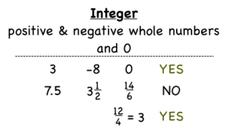 What's Another Definition for an Integer? Video