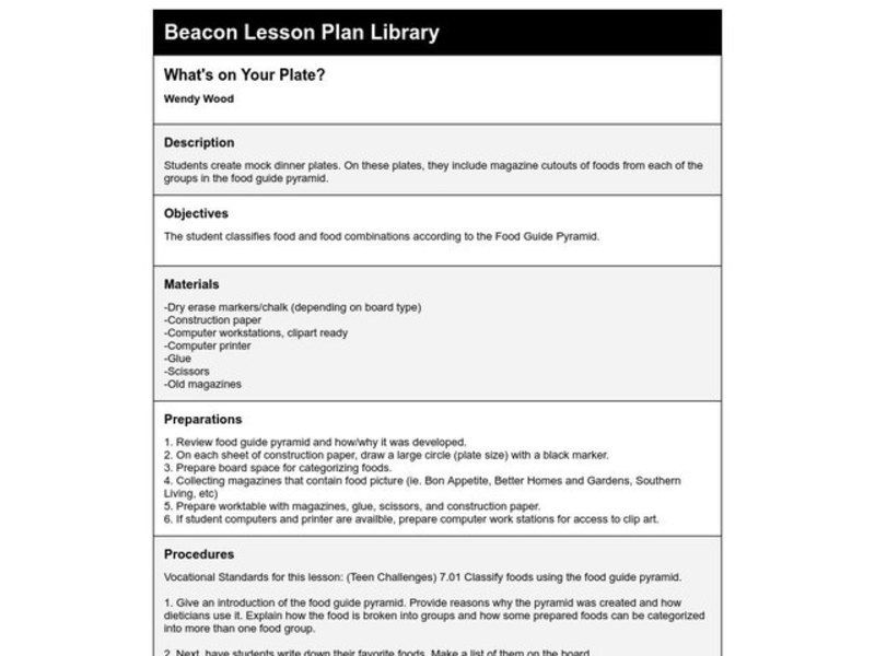 What's on Your Plate? Lesson Plan