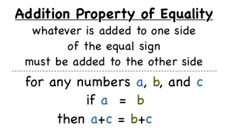What's the Addition Property of Equality? Video