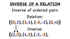 What's the Inverse of a Relation? Video