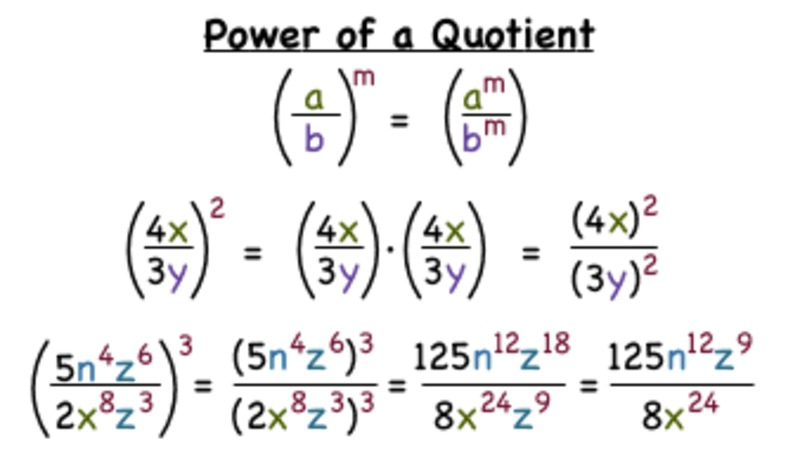 Multiplying And Dividing Exponents Lesson Plans