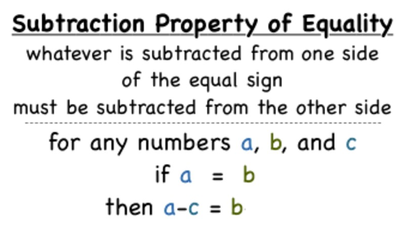 What's the Subtraction Property of Equality? Video