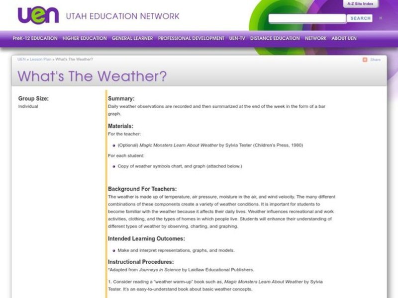 What's The Weather? Lesson Plan