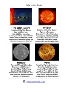 Solar System Cards Printables & Template