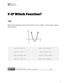 Functions: High School Common Core Math Collection