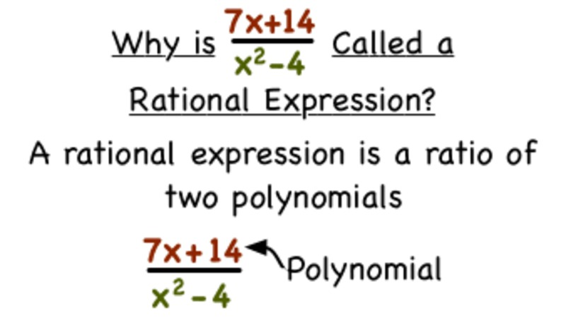 Why is it Called a Rational Expression? Video