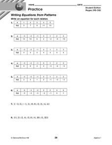 Writing Equations from Patterns Worksheet