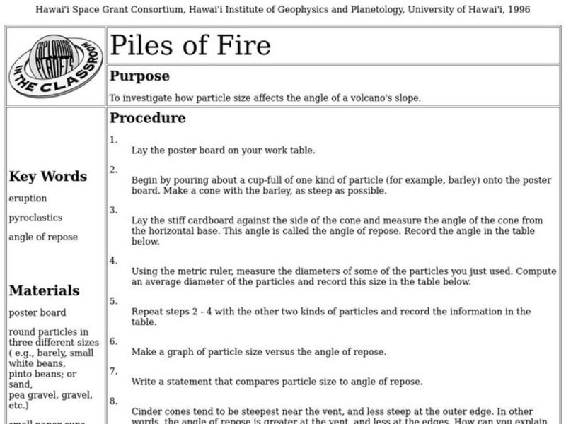 Volcanoes: Piles of Fire Lesson Plan