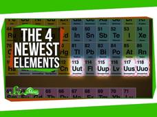 Meet the 4 Newest Elements! Video