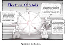 Electrons in Atoms Presentation