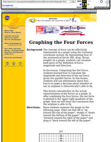 Graphing the Four Forces Lesson Plan