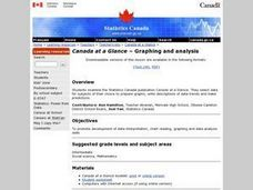 Canada at a Glance Lesson Plan