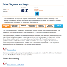 Euler Diagrams and Logic Lesson Plan