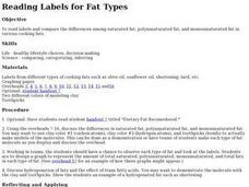 Reading Labels For Fat Types Lesson Plan