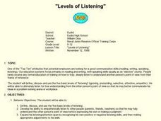 """Levels of Listening"" Lesson Plan"