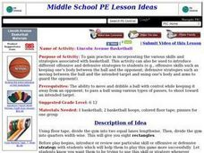 Lincoln Avenue Basketball Lesson Plan