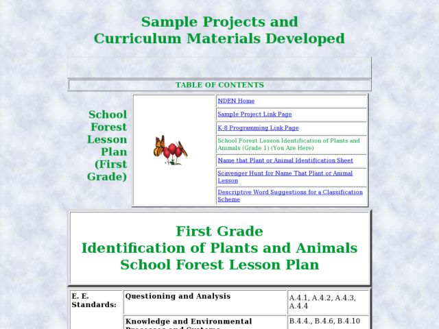 Identification of Plants and Animals Lesson Plan
