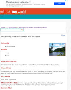 Overflowing the Banks Lesson Plan