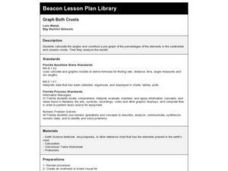 Graph Both Crusts Lesson Plan