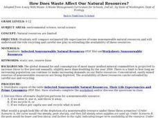 How Does Waste Affect Our Natural Resources? Lesson Plan