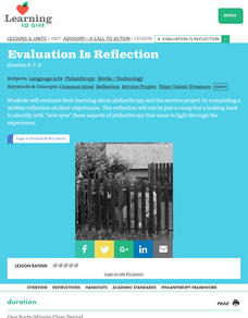 Evaluation Is Reflection Lesson Plan