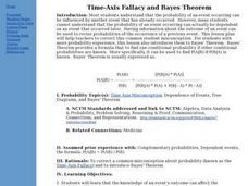 Time-Axis Fallacy and Bayes Theorem Lesson Plan