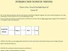 INTRODUCTION TO POETIC WRITING Lesson Plan