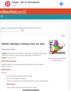 Winter Olympics History Year by Year Lesson Plan