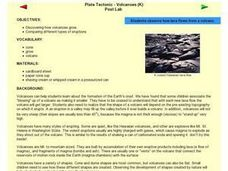 Plate Tectonic - Volcanoes (K) Lesson Plan