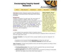 Encouraging Inquiry-Based Research Lesson Plan
