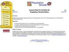 Population Growth Rates Lesson Plan