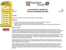 Factors In Population Growth Lesson Plan