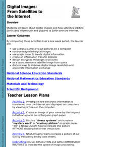 Digital Images: From Satellites To The Internet Lesson Plan