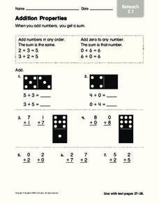 Addition Properties: Reteach Worksheet